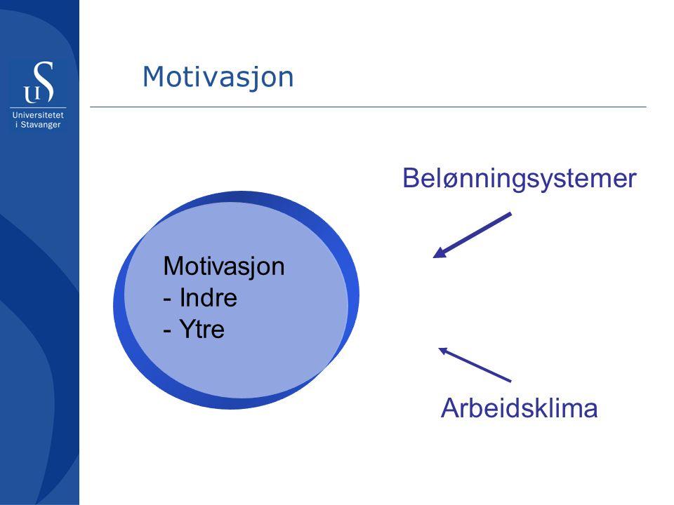 Motivasjon Belønningsystemer Arbeidsklima Motivasjon - Indre - Ytre