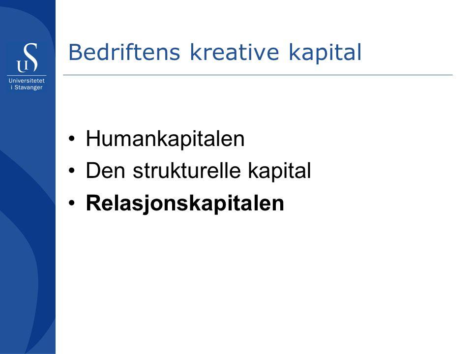 Bedriftens kreative kapital Humankapitalen Den strukturelle kapital Relasjonskapitalen
