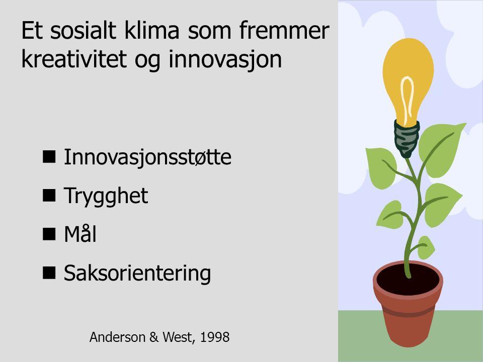 Et sosialt klima som fremmer kreativitet og innovasjon Innovasjonsstøtte Trygghet Mål Saksorientering Anderson & West, 1998