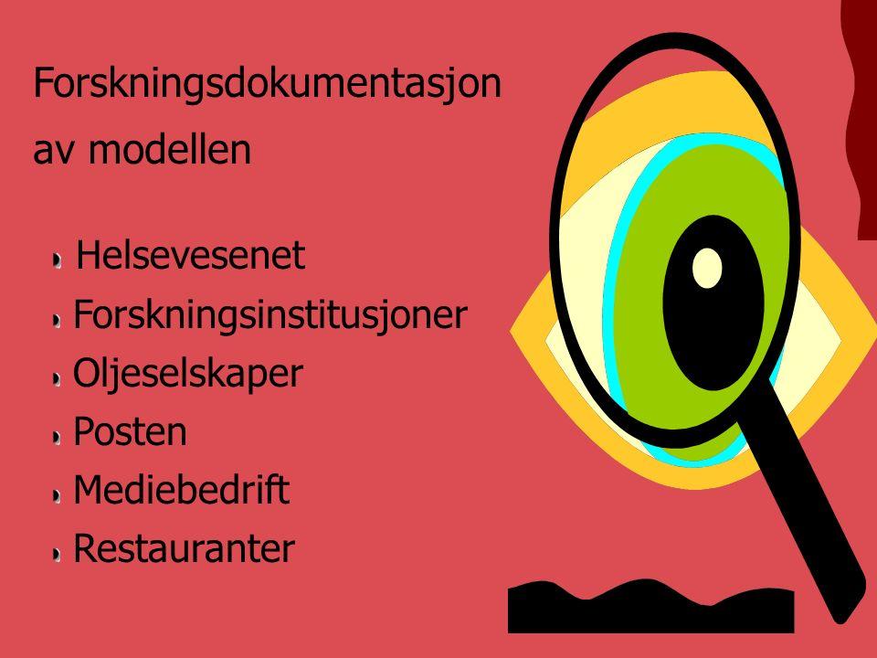 Forskningsdokumentasjon av modellen Helsevesenet Forskningsinstitusjoner Oljeselskaper Posten Mediebedrift Restauranter