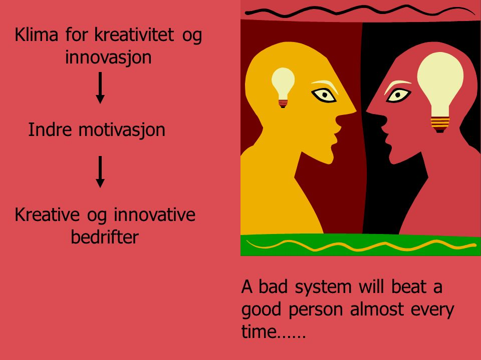 A bad system will beat a good person almost every time…… Klima for kreativitet og innovasjon Indre motivasjon Kreative og innovative bedrifter