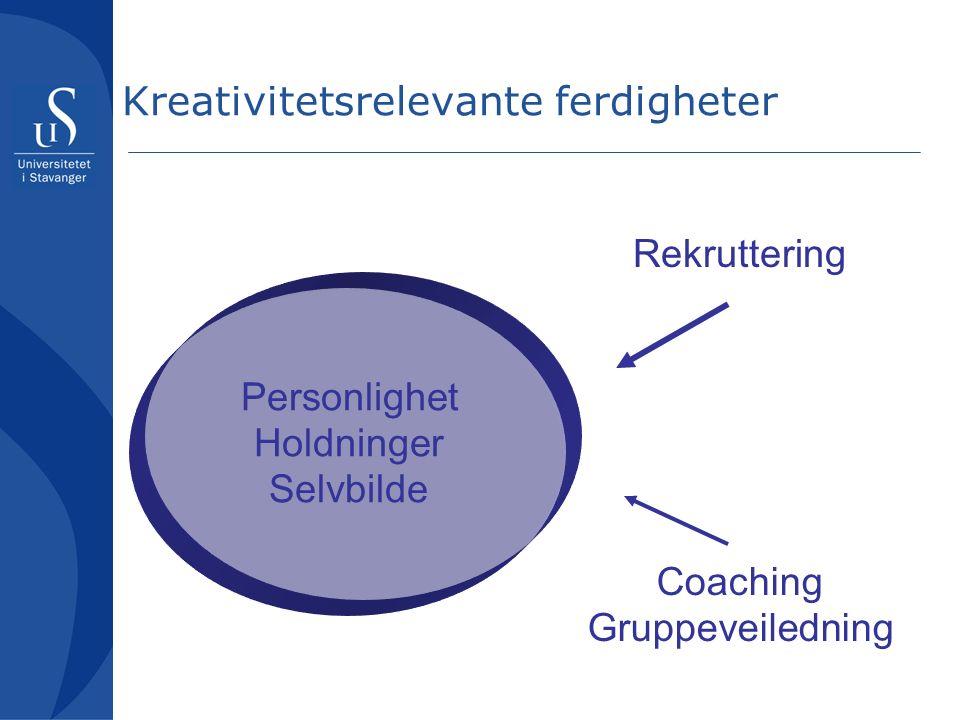Kreativitetsrelevante ferdigheter Personlighet Holdninger Selvbilde Rekruttering Coaching Gruppeveiledning