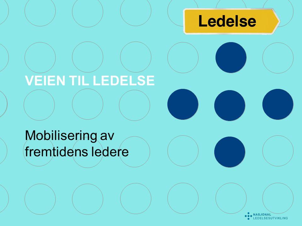 Nasjonalt treningslaboratorium Hensikt: Å komme nærmere et svar på spørsmålet: «Er ledelse noe for meg?».