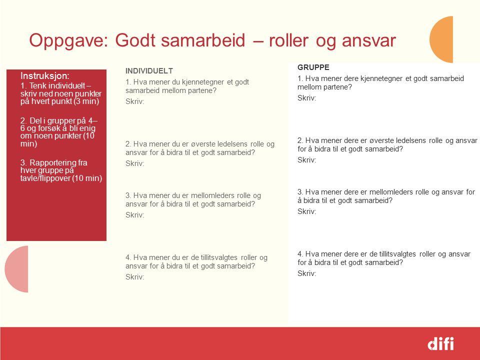 Oppgave: Godt samarbeid – roller og ansvar INDIVIDUELT 1.
