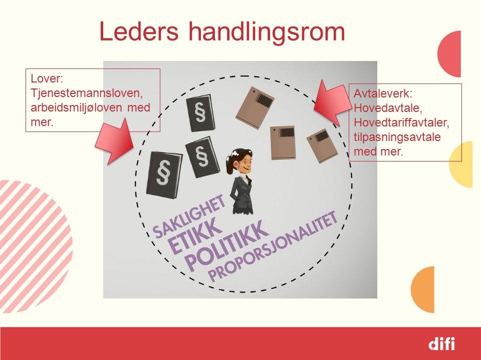 Dilemmaer i lederrollen Hvilke dilemmaer i lederrollen opplever du som mellomleder.