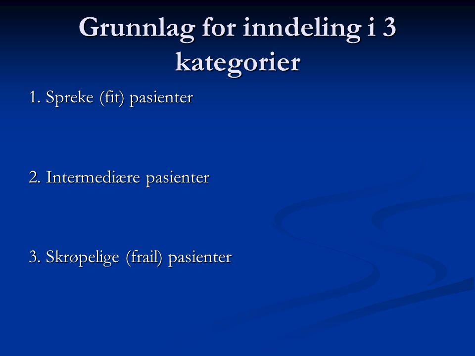 Grunnlag for inndeling i 3 kategorier 1. Spreke (fit) pasienter 2. Intermediære pasienter 3. Skrøpelige (frail) pasienter