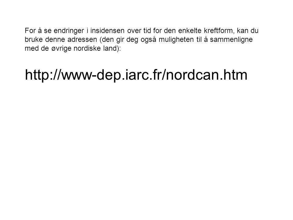 http://www-dep.iarc.fr/nordcan.htm For å se endringer i insidensen over tid for den enkelte kreftform, kan du bruke denne adressen (den gir deg også m