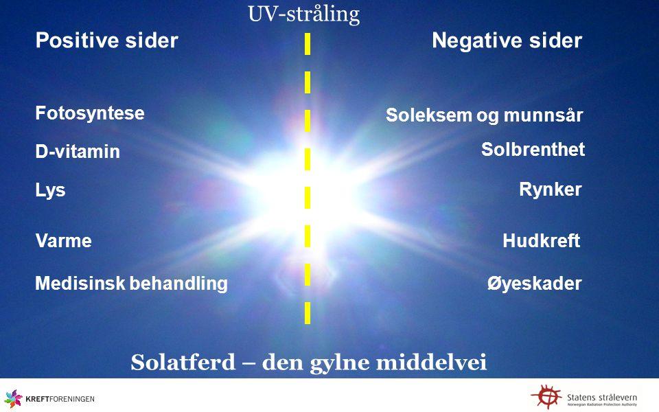 Varme D-vitamin Fotosyntese Medisinsk behandling Lys Rynker Solbrenthet Soleksem og munnsår Hudkreft Øyeskader Positive siderNegative sider UV-stråling Solatferd – den gylne middelvei
