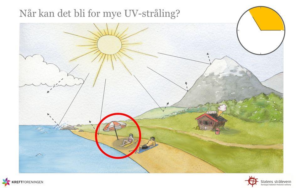 Illustrasjon: Mari Komperød, Statens strålevern Når kan det bli for mye UV-stråling