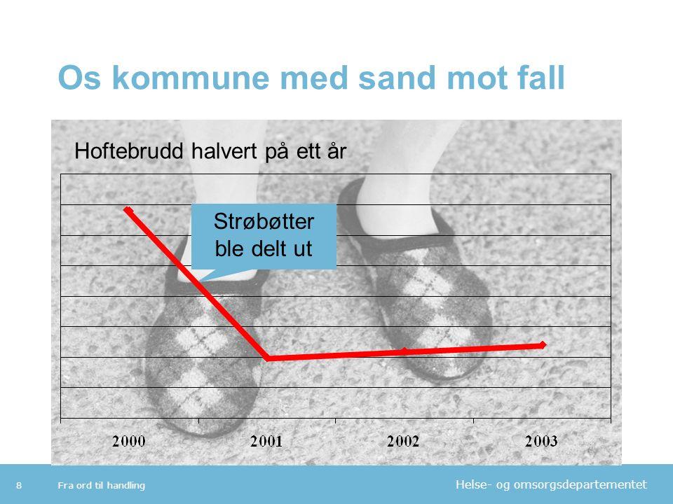 Helse- og omsorgsdepartementet Os kommune med sand mot fall Strøbøtter ble delt ut Fra ord til handling8 Hoftebrudd halvert på ett år