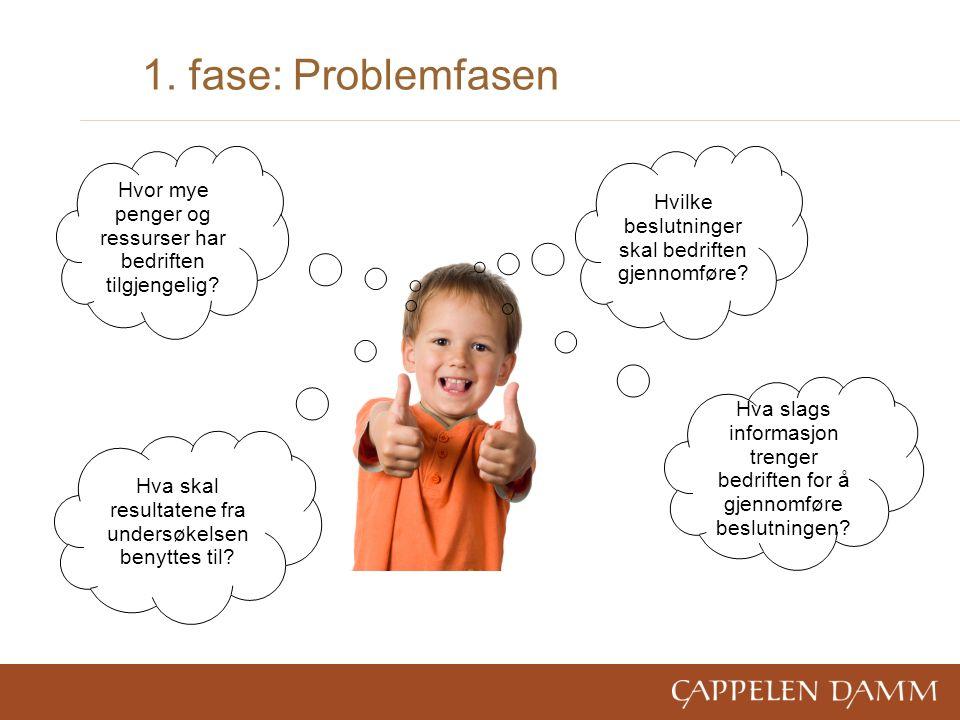 1. fase: Problemfasen Hvilke beslutninger skal bedriften gjennomføre.