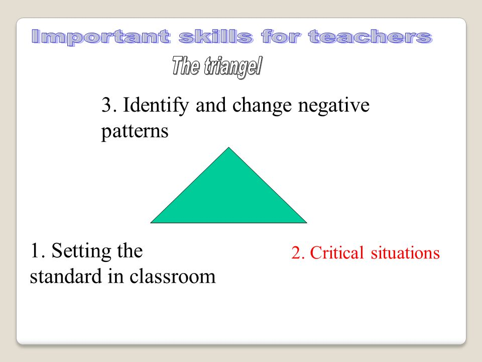 1. Setting the standard in classroom 2. Critical situations 3. Identify and change negative patterns