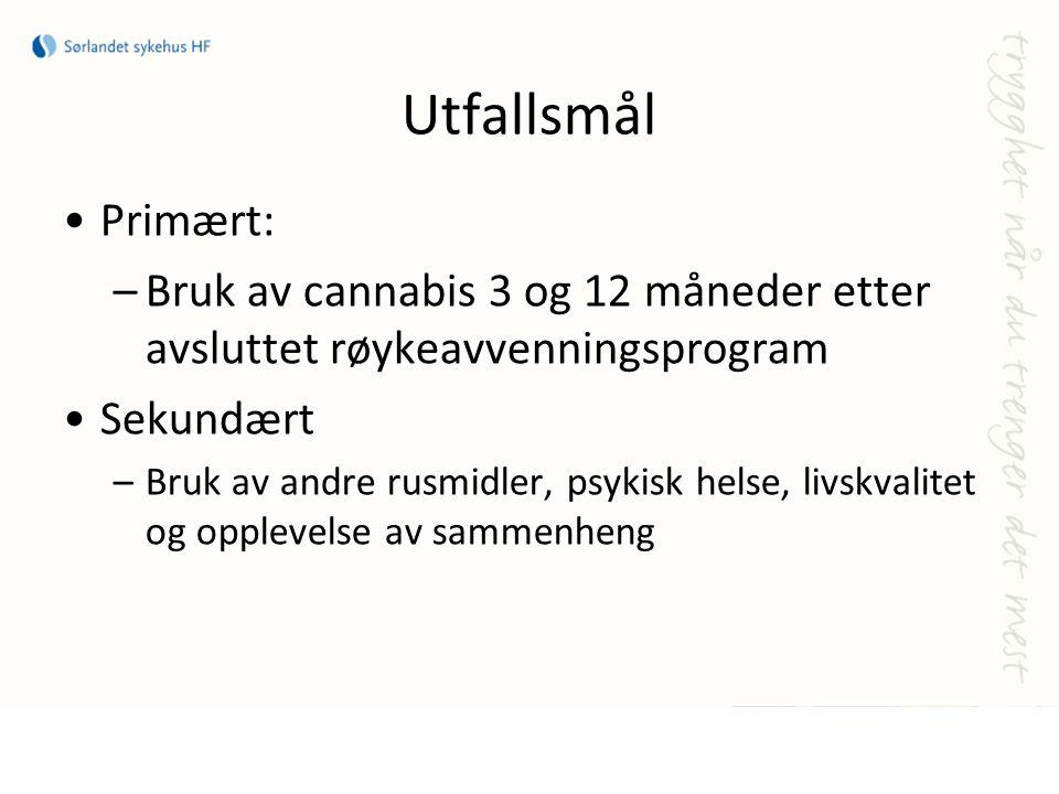 Utfallsmål Primært: –Bruk av cannabis 3 og 12 måneder etter avsluttet røykeavvenningsprogram Sekundært –Bruk av andre rusmidler, psykisk helse, livskv
