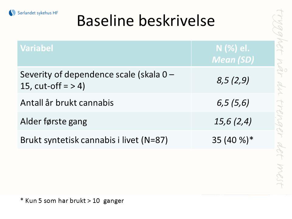 Baseline beskrivelse VariabelN (%) el. Mean (SD) Severity of dependence scale (skala 0 – 15, cut-off = > 4) 8,5 (2,9) Antall år brukt cannabis6,5 (5,6