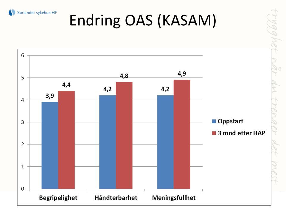 Endring OAS (KASAM)