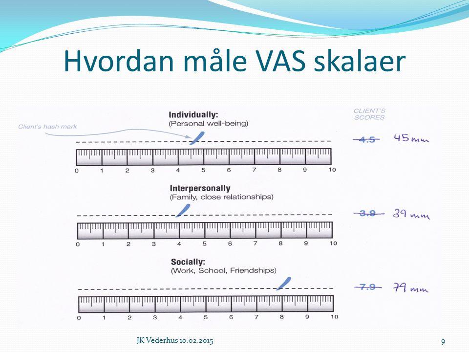 Hvordan måle VAS skalaer 9JK Vederhus 10.02.2015