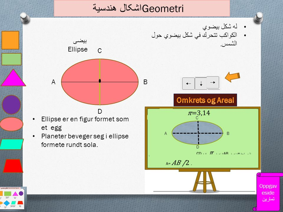 بیضی Ellipse Ellipse er en figur formet som et egg Planeter beveger seg i ellipse formete rundt sola. اشکال هندسية Geometri له شكل بيضوي الكواكب تتحرك