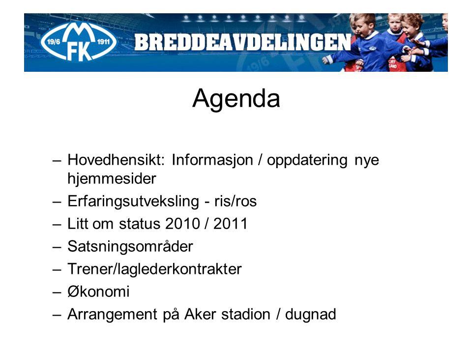 Agenda –Hovedhensikt: Informasjon / oppdatering nye hjemmesider –Erfaringsutveksling - ris/ros –Litt om status 2010 / 2011 –Satsningsområder –Trener/l