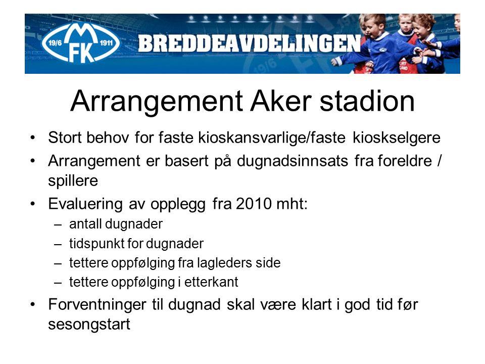 Arrangement Aker stadion Stort behov for faste kioskansvarlige/faste kioskselgere Arrangement er basert på dugnadsinnsats fra foreldre / spillere Eval
