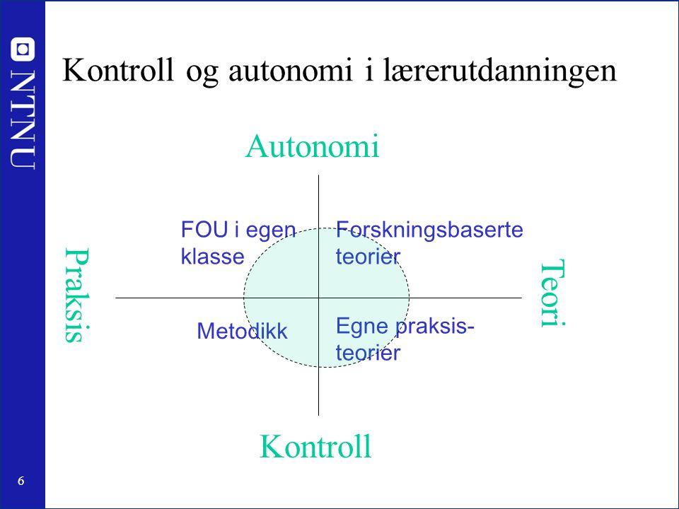 6 Kontroll og autonomi i lærerutdanningen Praksis Teori Autonomi Kontroll Metodikk Egne praksis- teorier Forskningsbaserte teorier FOU i egen klasse