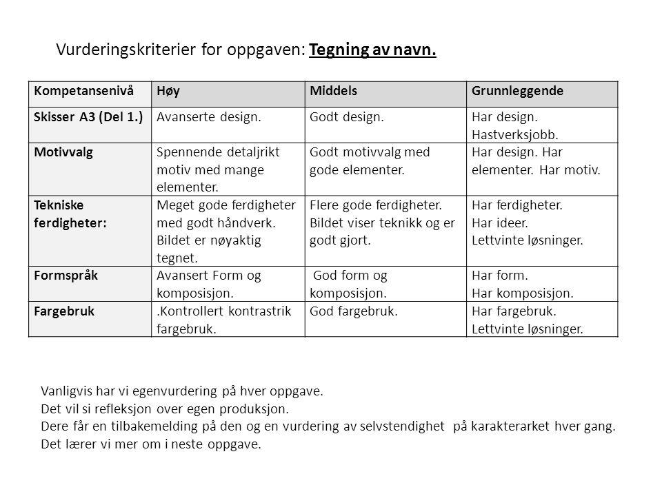 KompetansenivåHøyMiddelsGrunnleggende Skisser A3 (Del 1.)Avanserte design.Godt design.Har design.