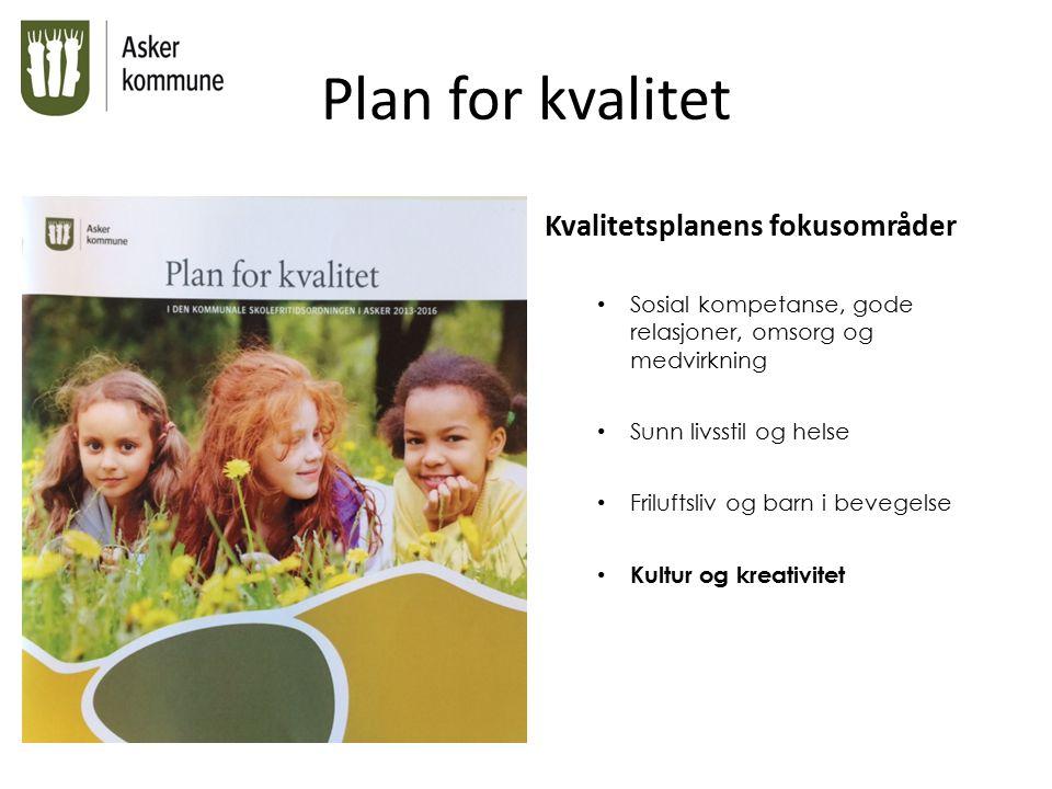 Plan for kvalitet Kvalitetsplanens fokusområder Sosial kompetanse, gode relasjoner, omsorg og medvirkning Sunn livsstil og helse Friluftsliv og barn i bevegelse Kultur og kreativitet
