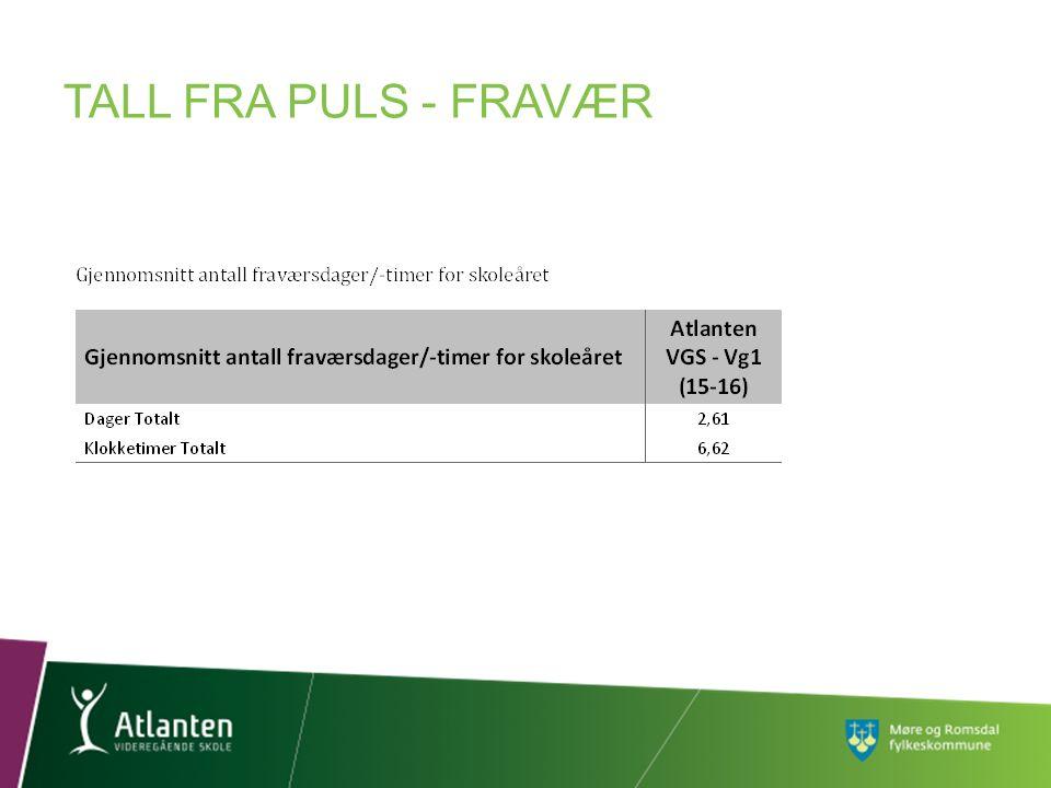 TALL FRA PULS - FRAVÆR