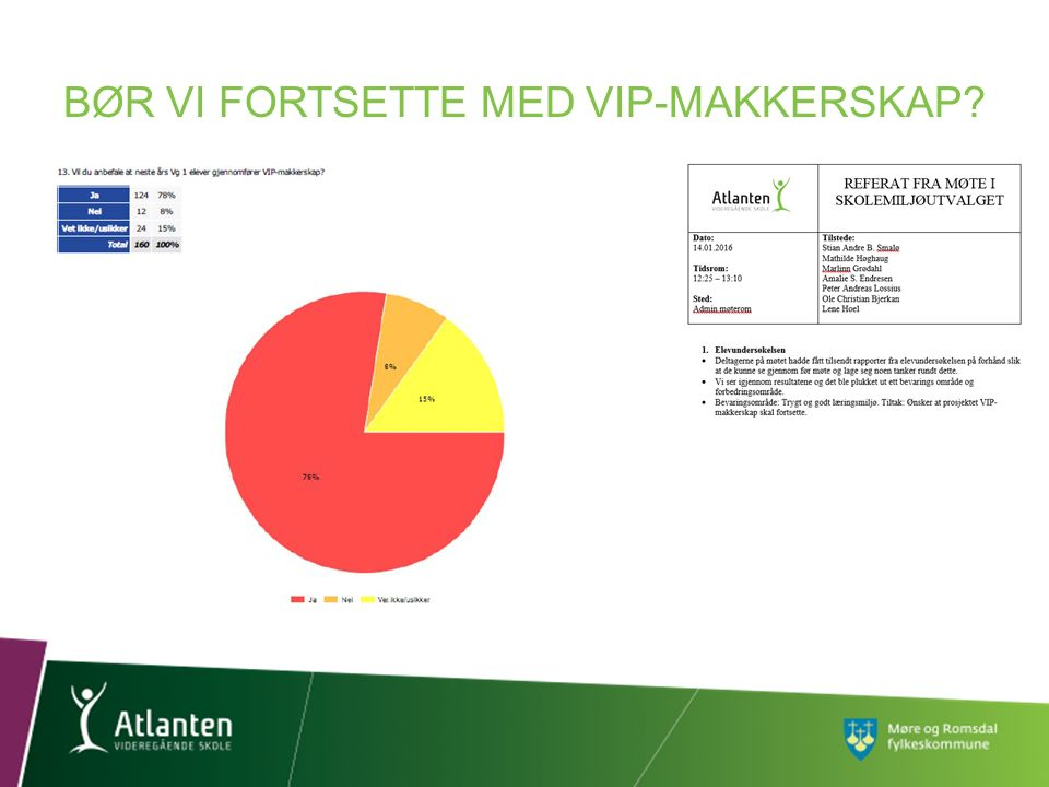 BØR VI FORTSETTE MED VIP-MAKKERSKAP