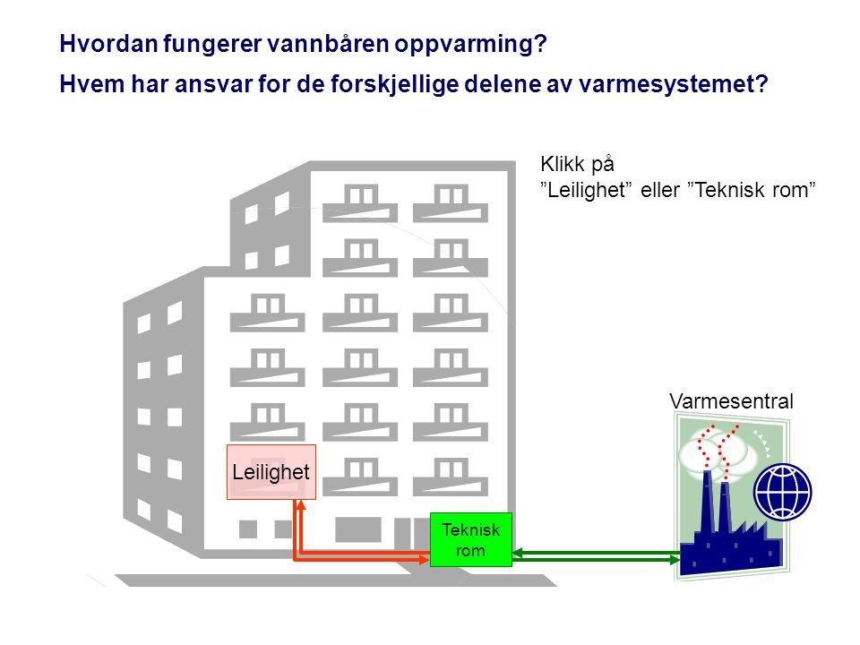 Teknisk rom Varmesentral Leilighet Hvordan fungerer vannbåren oppvarming.