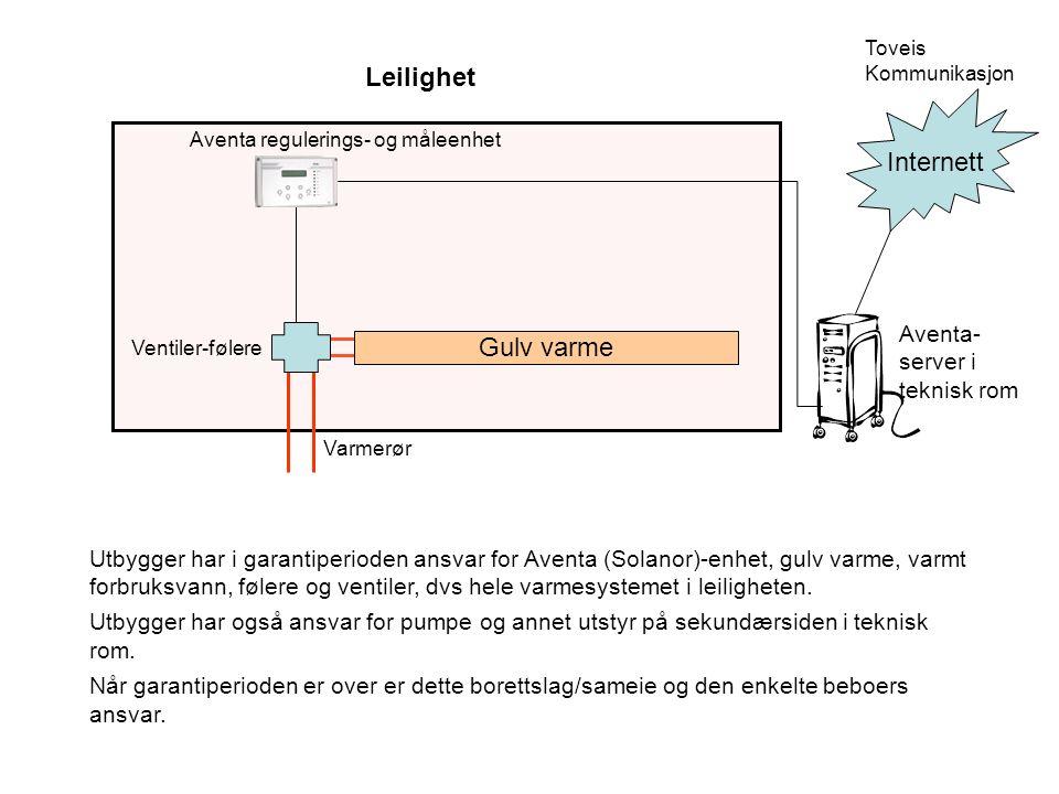 Aventa regulerings- og måleenhet Ventiler-følere Utbygger har i garantiperioden ansvar for Aventa (Solanor)-enhet, gulv varme, varmt forbruksvann, følere og ventiler, dvs hele varmesystemet i leiligheten.