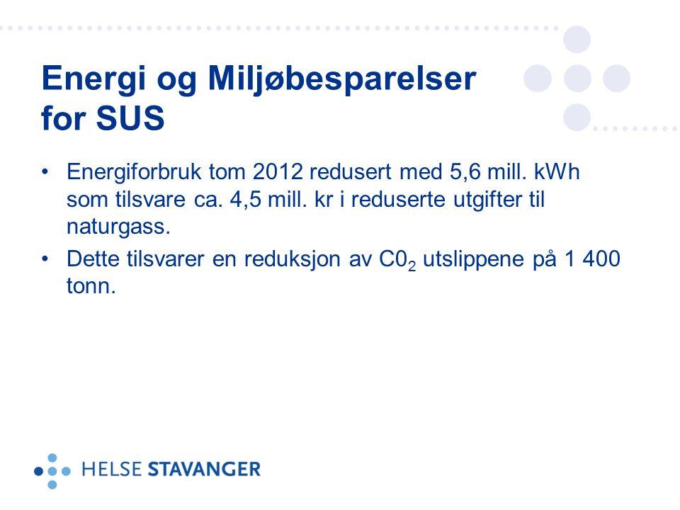 Energiforbruk tom 2012 redusert med 5,6 mill. kWh som tilsvare ca.