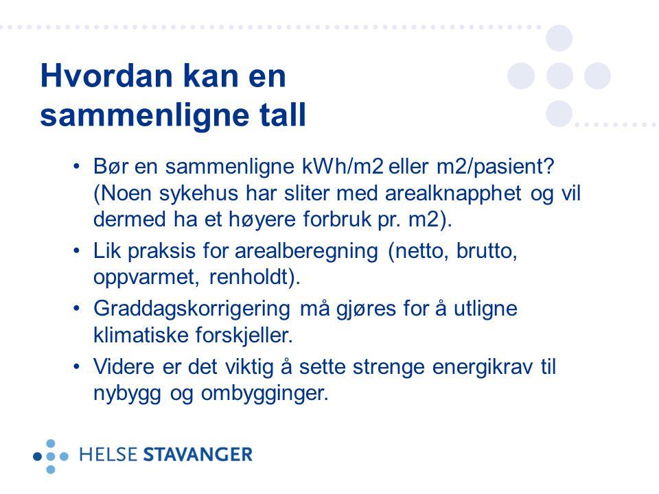 Bør en sammenligne kWh/m2 eller m2/pasient.