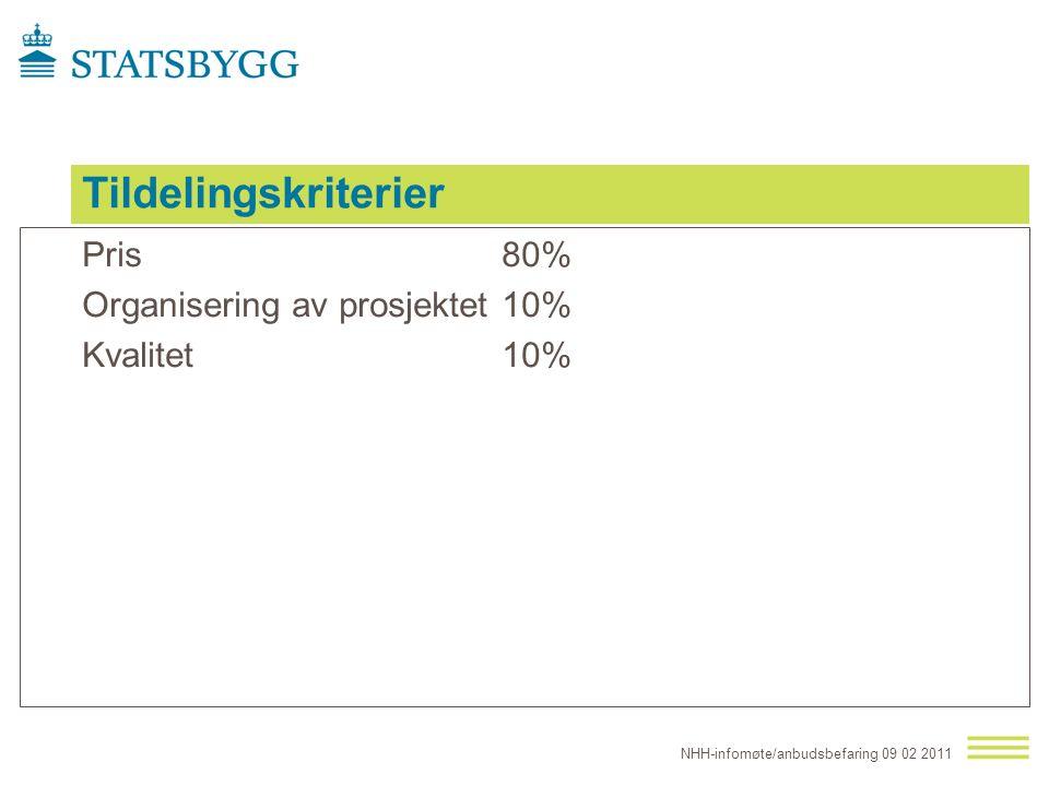 Tildelingskriterier Pris 80% Organisering av prosjektet10% Kvalitet10% NHH-infomøte/anbudsbefaring 09 02 2011
