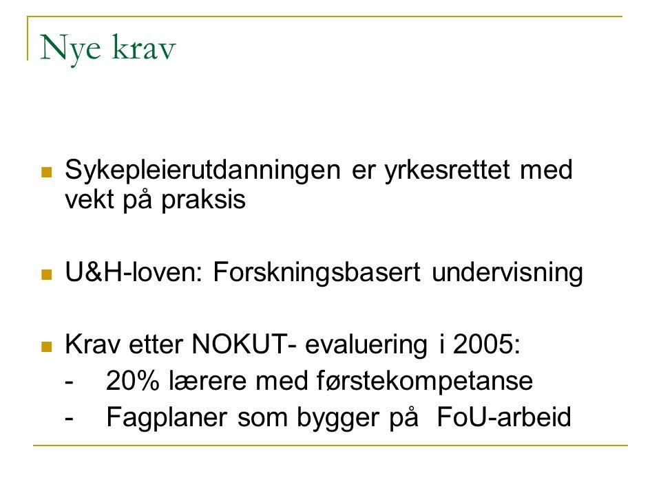 Nye krav Sykepleierutdanningen er yrkesrettet med vekt på praksis U&H-loven: Forskningsbasert undervisning Krav etter NOKUT- evaluering i 2005: -20% lærere med førstekompetanse -Fagplaner som bygger på FoU-arbeid