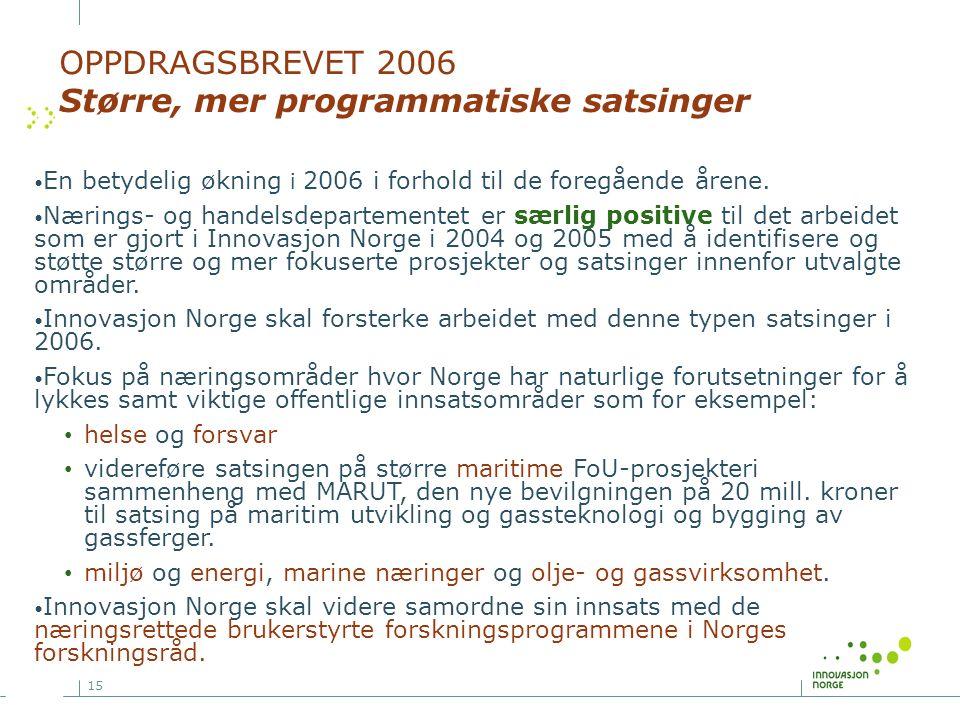 15 OPPDRAGSBREVET 2006 Større, mer programmatiske satsinger En betydelig økning i 2006 i forhold til de foregående årene. Nærings- og handelsdeparteme