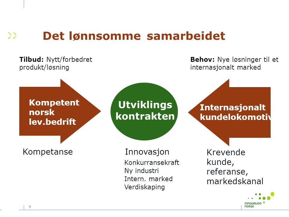 9 Det lønnsomme samarbeidet Kompetent norsk lev.bedrift Utviklings kontrakten Kompetanse Krevende kunde, referanse, markedskanal Tilbud: Nytt/forbedre