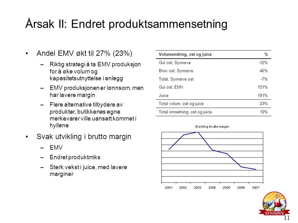 11 Årsak II: Endret produktsammensetning Andel EMV økt til 27% (23%) –Riktig strategi å ta EMV produksjon for å øke volum og kapasitetsutnyttelse i an