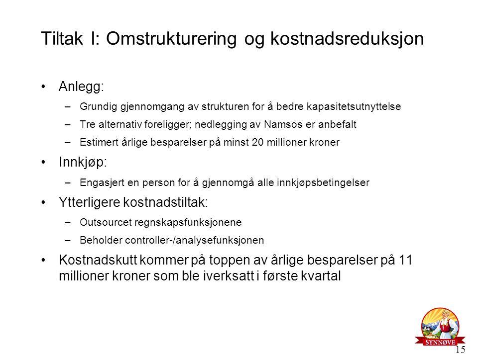 15 Tiltak I: Omstrukturering og kostnadsreduksjon Anlegg: –Grundig gjennomgang av strukturen for å bedre kapasitetsutnyttelse –Tre alternativ foreligg