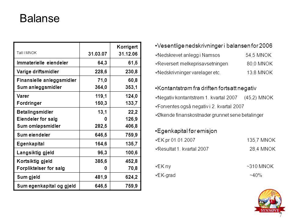7 Vesentlige nedskrivninger i balansen for 2006 Nedskrevet anlegg i Namsos 54,5 MNOK Reversert melkeprisavsetningen 80,0 MNOK Nedskrivninger varelager
