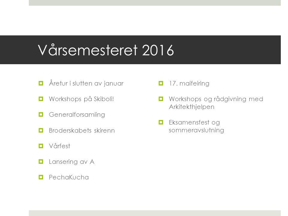 Vårsemesteret 2016  Åretur i slutten av januar  Workshops på Skiboli!  Generalforsamling  Broderskabets skirenn  Vårfest  Lansering av A  Pecha