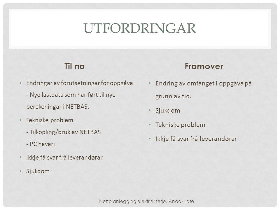 UTFORDRINGAR Til no Endringar av forutsetningar for oppgåva - Nye lastdata som har ført til nye berekeningar i NETBAS. Tekniske problem - Tilkopling/b