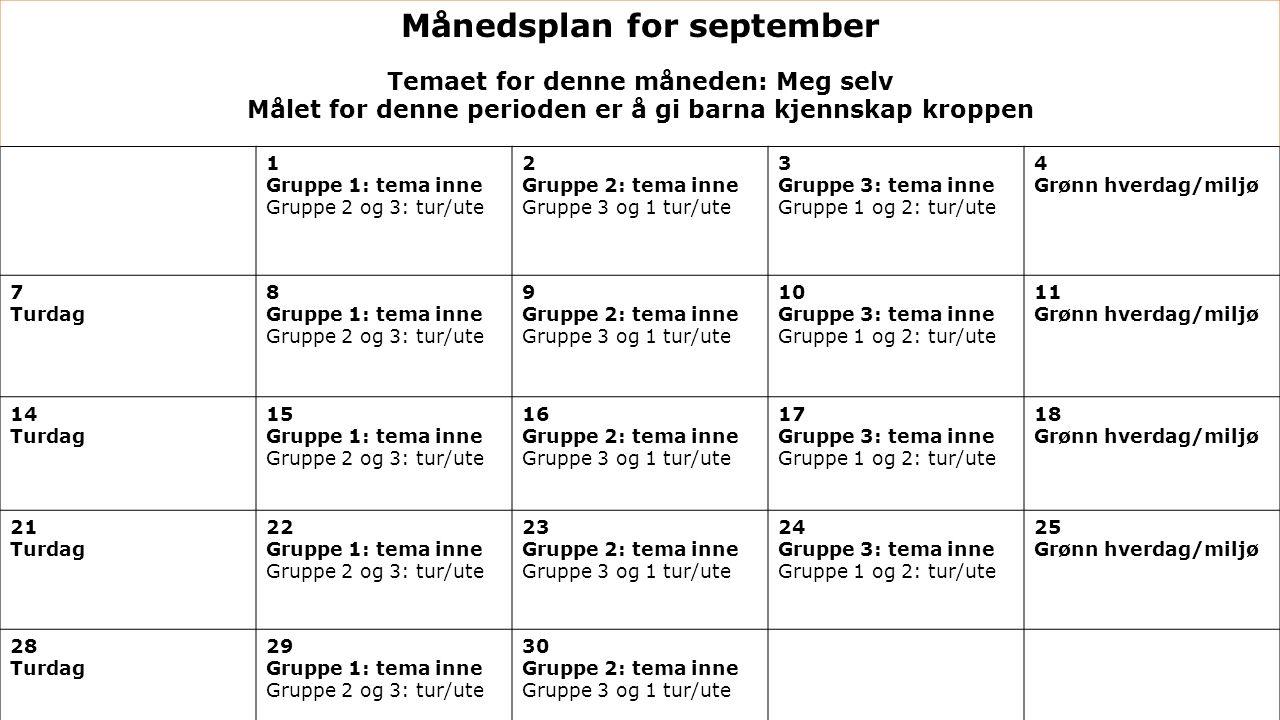 Månedsplan for september Temaet for denne måneden: Meg selv Målet for denne perioden er å gi barna kjennskap kroppen 1 Gruppe 1: tema inne Gruppe 2 og