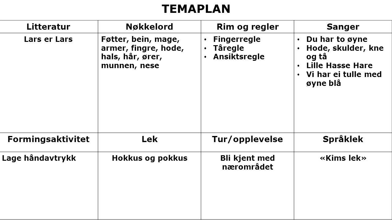 LitteraturNøkkelordRim og reglerSanger Lars er LarsFøtter, bein, mage, armer, fingre, hode, hals, hår, ører, munnen, nese Fingerregle Tåregle Ansiktsr