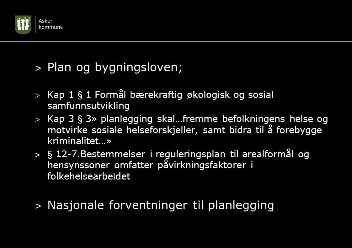 > Plan og bygningsloven; > Kap 1 § 1 Formål bærekraftig økologisk og sosial samfunnsutvikling > Kap 3 § 3» planlegging skal…fremme befolkningens helse