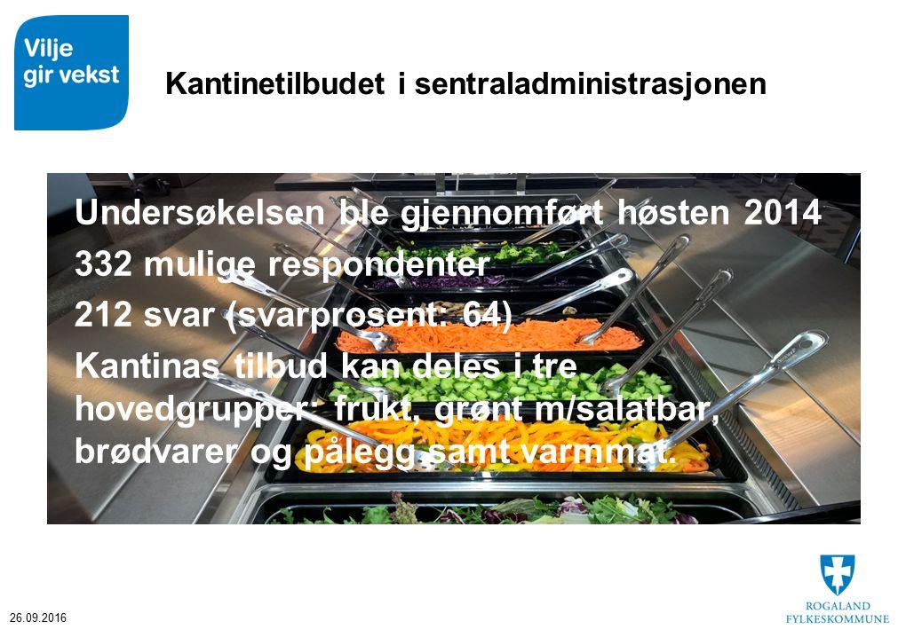 Kantinetilbudet i sentraladministrasjonen  Undersøkelsen ble gjennomført høsten 2014  332 mulige respondenter  212 svar (svarprosent: 64) Kantinas tilbud kan deles i tre hovedgrupper: frukt, grønt m/salatbar, brødvarer og pålegg samt varmmat.