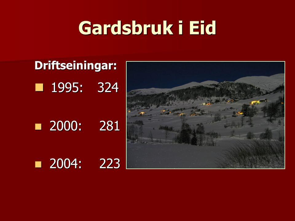 Gardsbruk i Eid Driftseiningar: 1995: 324 1995: 324 2000: 281 2000: 281 2004: 223 2004: 223