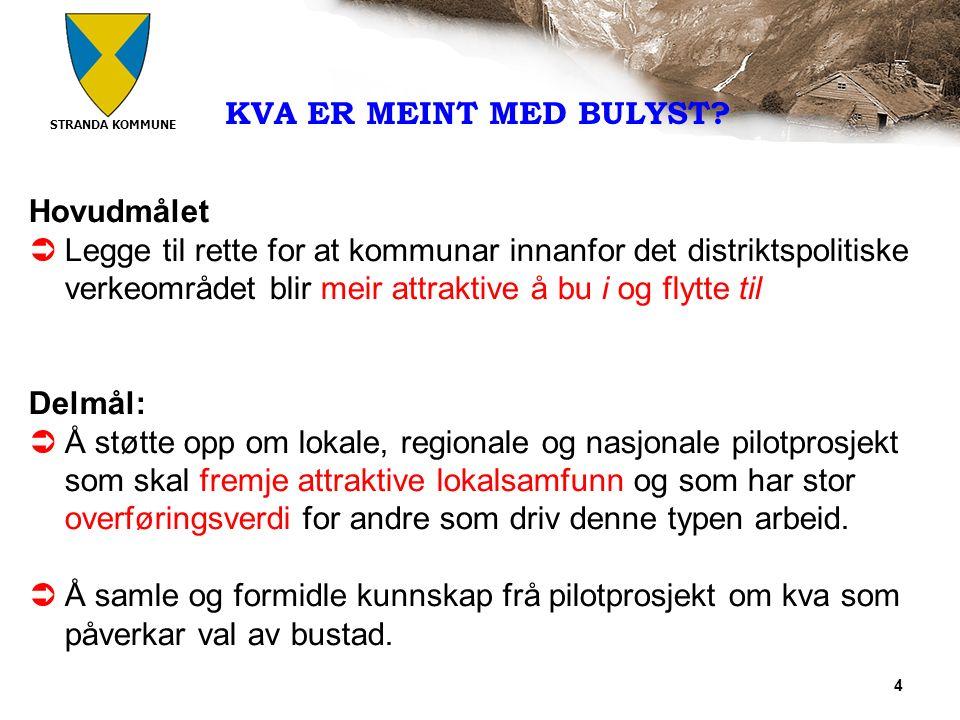 STRANDA KOMMUNE 15 SØKNADSSKJEMA  Skjema Skjema