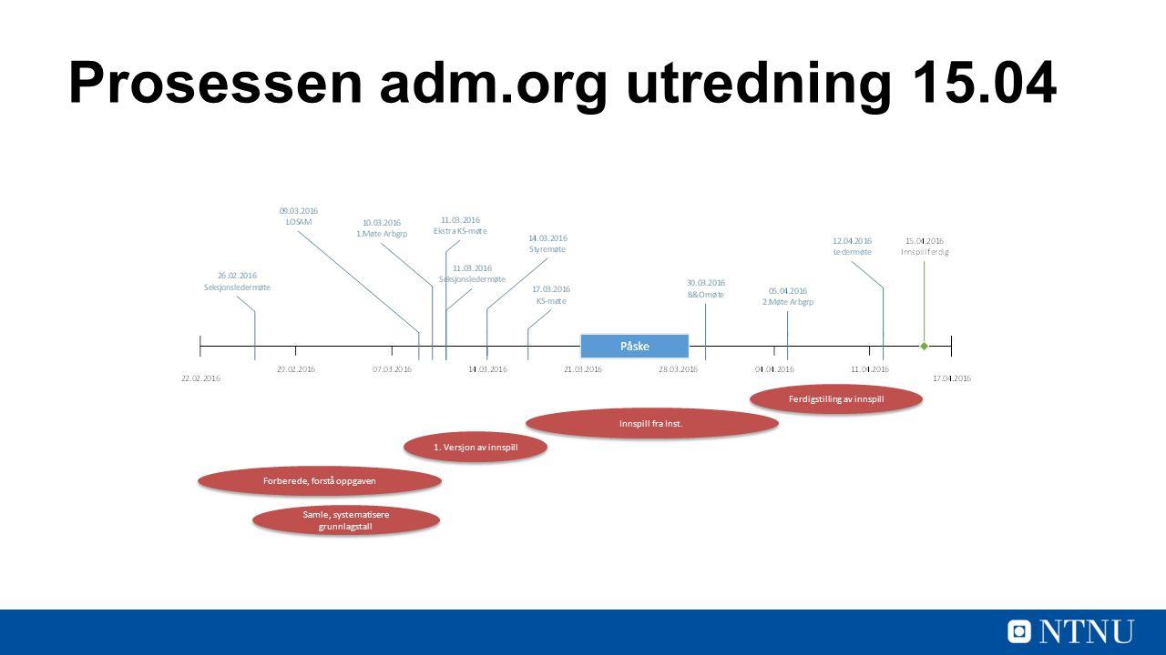 Prosessen adm.org utredning 15.04 Forberede, forstå oppgaven Samle, systematisere grunnlagstall 1.