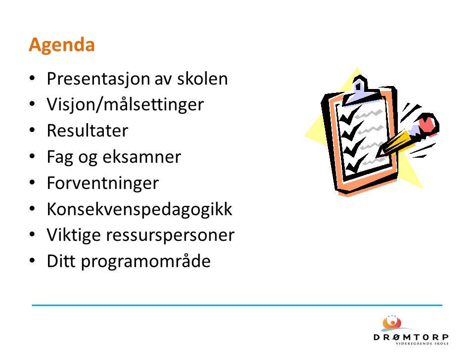 Agenda Presentasjon av skolen Visjon/målsettinger Resultater Fag og eksamner Forventninger Konsekvenspedagogikk Viktige ressurspersoner Ditt programområde