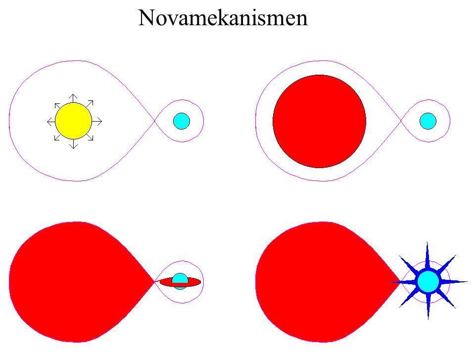 10 Novamekanismen